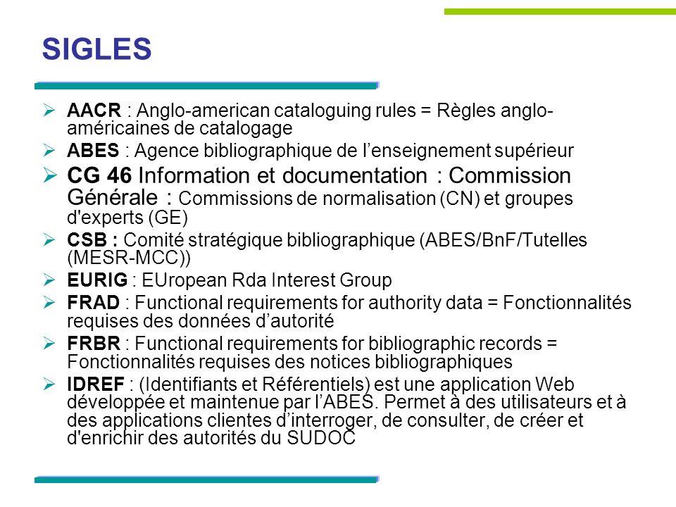 SIGLES AACR : Anglo-american cataloguing rules = Règles anglo- américaines de catalogage ABES : Agence bibliographique de lenseignement supérieur CG 46 Information et documentation : Commission Générale : Commissions de normalisation (CN) et groupes d experts (GE) CSB : Comité stratégique bibliographique (ABES/BnF/Tutelles (MESR-MCC)) EURIG : EUropean Rda Interest Group FRAD : Functional requirements for authority data = Fonctionnalités requises des données dautorité FRBR : Functional requirements for bibliographic records = Fonctionnalités requises des notices bibliographiques IDREF : (Identifiants et Référentiels) est une application Web développée et maintenue par lABES.