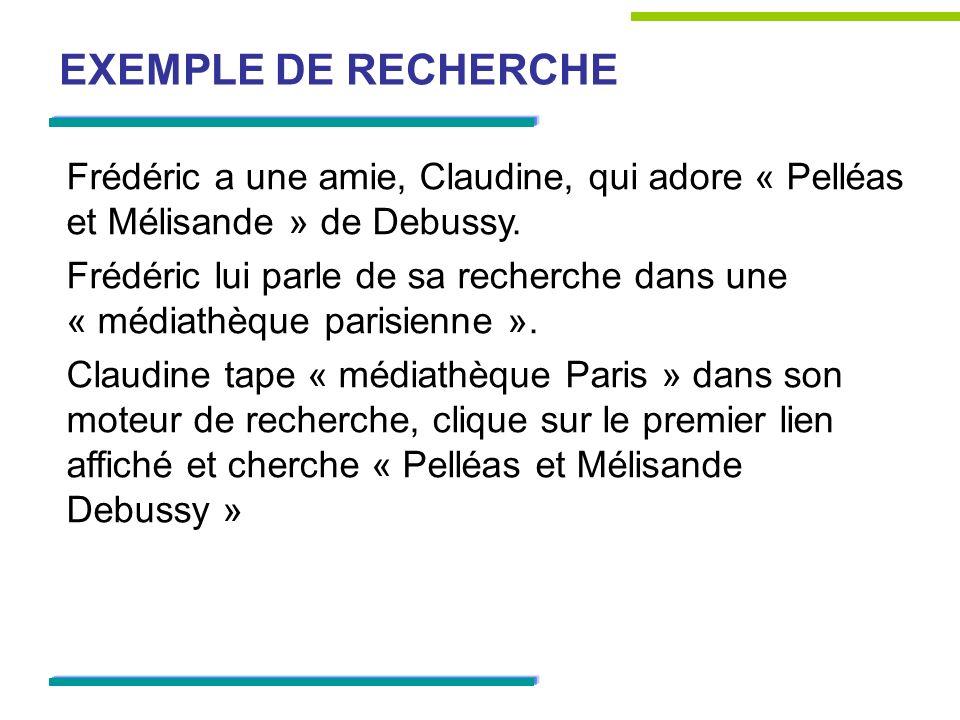 EXEMPLE DE RECHERCHE Frédéric a une amie, Claudine, qui adore « Pelléas et Mélisande » de Debussy.