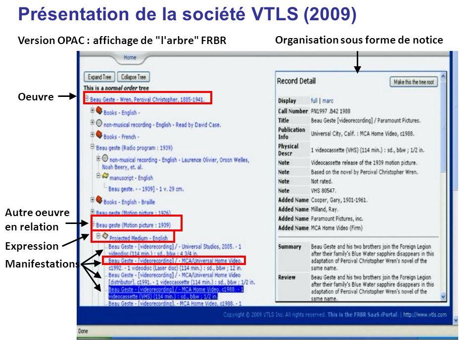 Version OPAC : affichage de l arbre FRBR Oeuvre Autre oeuvre en relation Expression Manifestations Organisation sous forme de notice Présentation de la société VTLS (2009)