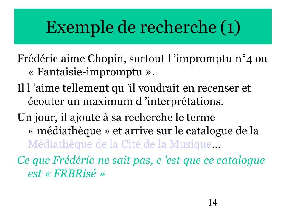 14 Exemple de recherche (1) Frédéric aime Chopin, surtout l impromptu n°4 ou « Fantaisie-impromptu ». Il l aime tellement qu il voudrait en recenser e