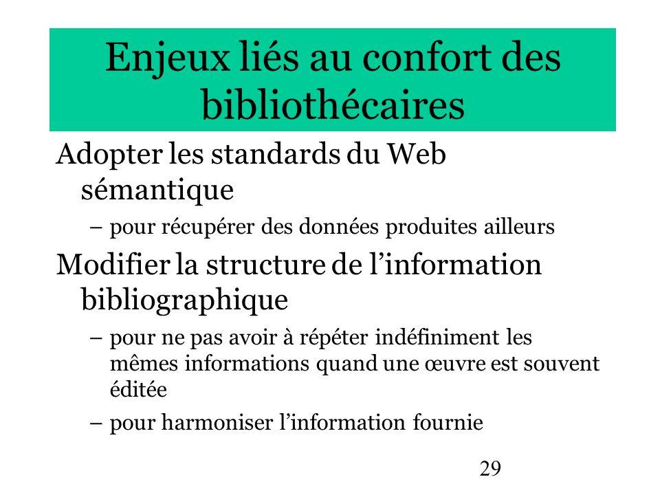 29 Enjeux liés au confort des bibliothécaires Adopter les standards du Web sémantique –pour récupérer des données produites ailleurs Modifier la struc