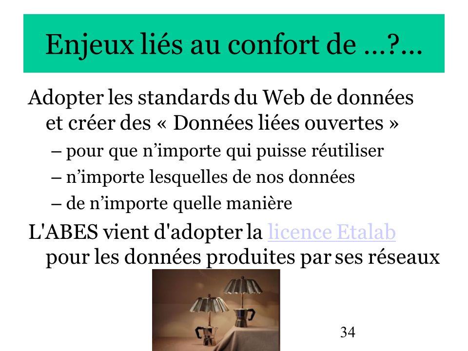 34 Enjeux liés au confort de …?... Adopter les standards du Web de données et créer des « Données liées ouvertes » – pour que nimporte qui puisse réut