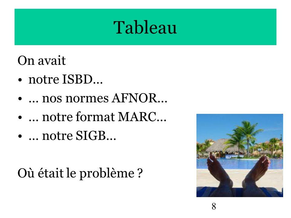 8 Tableau On avait notre ISBD… … nos normes AFNOR… … notre format MARC… … notre SIGB… Où était le problème ?