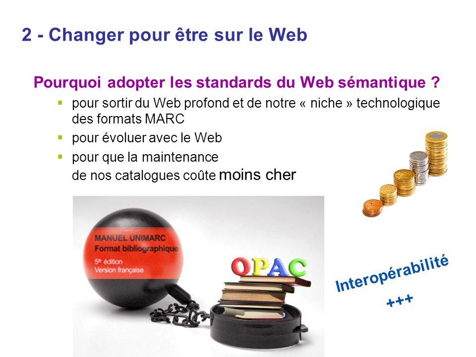 2 - Changer pour être sur le Web Pourquoi adopter les standards du Web sémantique ? pour sortir du Web profond et de notre « niche » technologique des