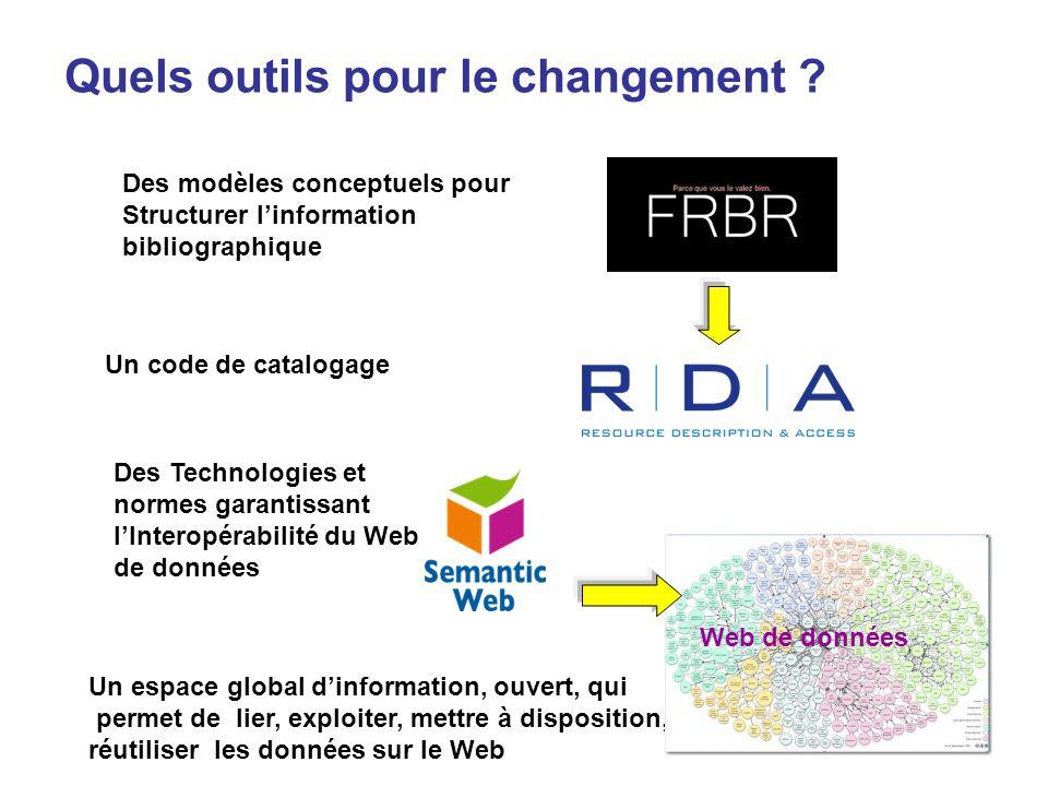 Quels outils pour le changement ? Un code de catalogage Des modèles conceptuels pour Structurer linformation bibliographique Des Technologies et norme