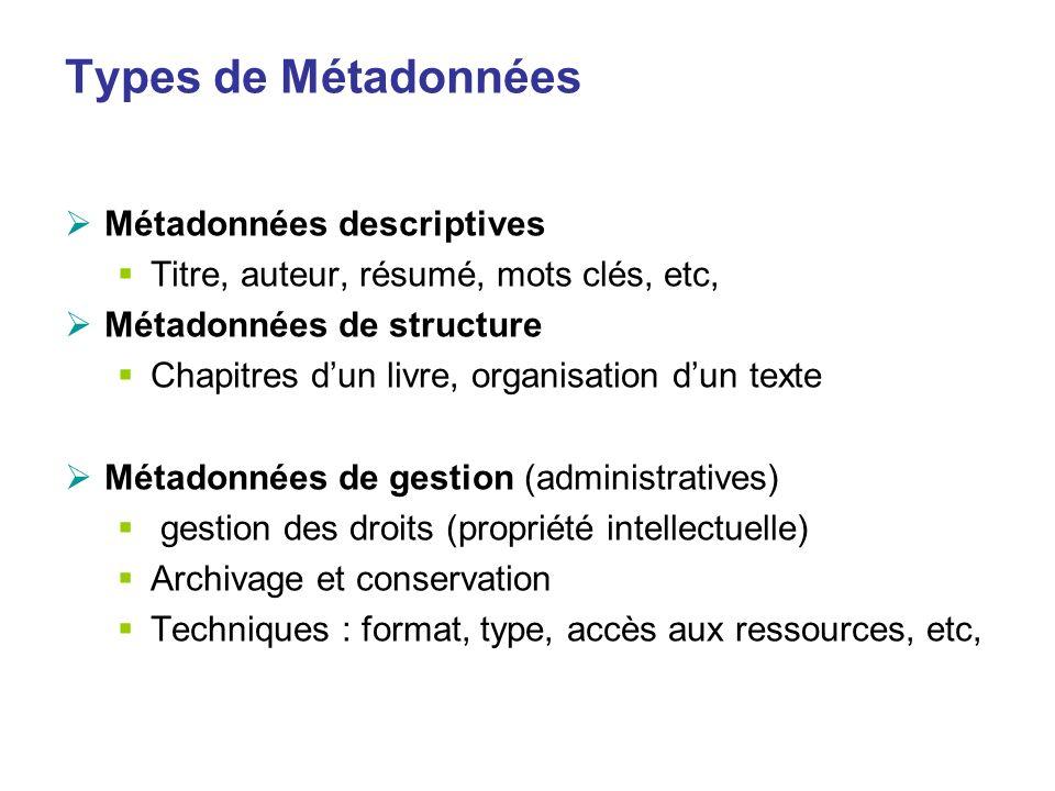 Types de Métadonnées Métadonnées descriptives Titre, auteur, résumé, mots clés, etc, Métadonnées de structure Chapitres dun livre, organisation dun te