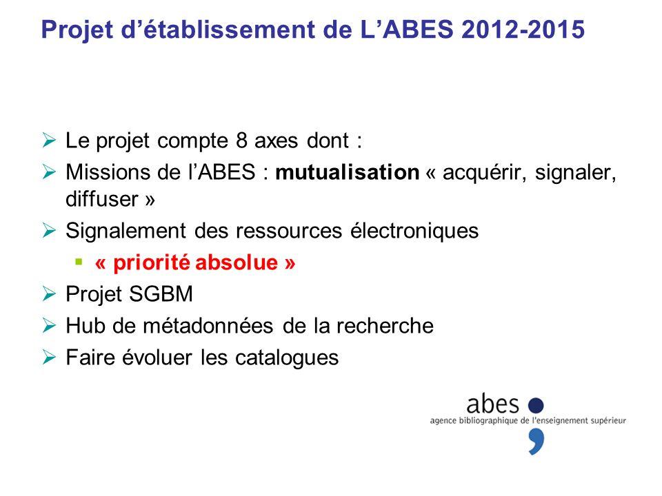 Projet détablissement de LABES 2012-2015 Le projet compte 8 axes dont : Missions de lABES : mutualisation « acquérir, signaler, diffuser » Signalement