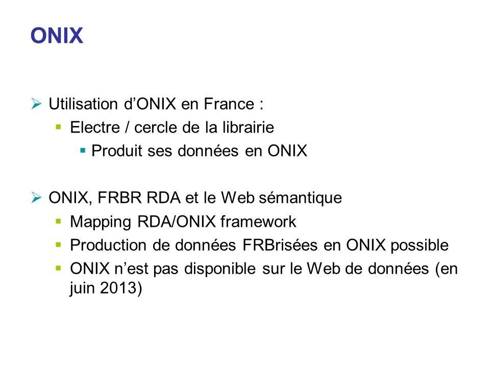 ONIX Utilisation dONIX en France : Electre / cercle de la librairie Produit ses données en ONIX ONIX, FRBR RDA et le Web sémantique Mapping RDA/ONIX f