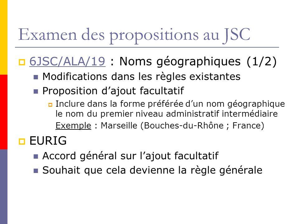 Examen des propositions au JSC 6JSC/ALA/19 : Noms géographiques (1/2) 6JSC/ALA/19 Modifications dans les règles existantes Proposition dajout facultatif Inclure dans la forme préférée dun nom géographique le nom du premier niveau administratif intermédiaire Exemple : Marseille (Bouches-du-Rhône ; France) EURIG Accord général sur lajout facultatif Souhait que cela devienne la règle générale