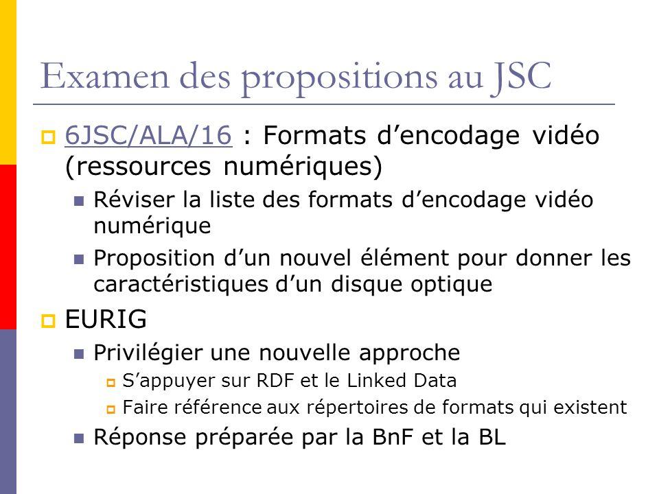 Examen des propositions au JSC 6JSC/ALA/16 : Formats dencodage vidéo (ressources numériques) 6JSC/ALA/16 Réviser la liste des formats dencodage vidéo numérique Proposition dun nouvel élément pour donner les caractéristiques dun disque optique EURIG Privilégier une nouvelle approche Sappuyer sur RDF et le Linked Data Faire référence aux répertoires de formats qui existent Réponse préparée par la BnF et la BL