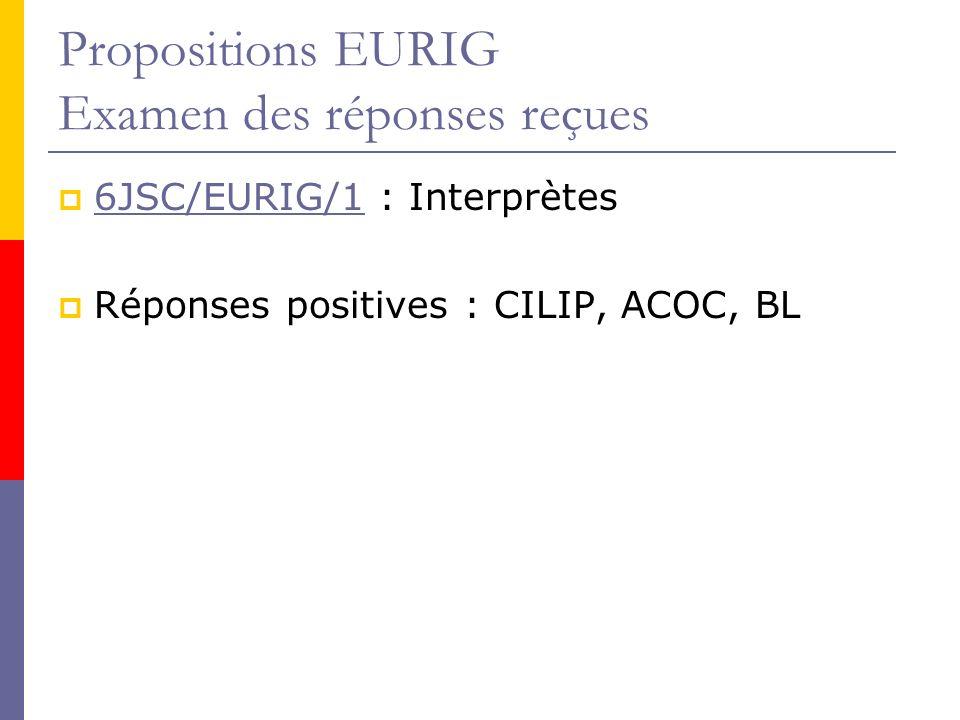 Propositions EURIG Examen des réponses reçues 6JSC/EURIG/1 : Interprètes 6JSC/EURIG/1 Réponses positives : CILIP, ACOC, BL