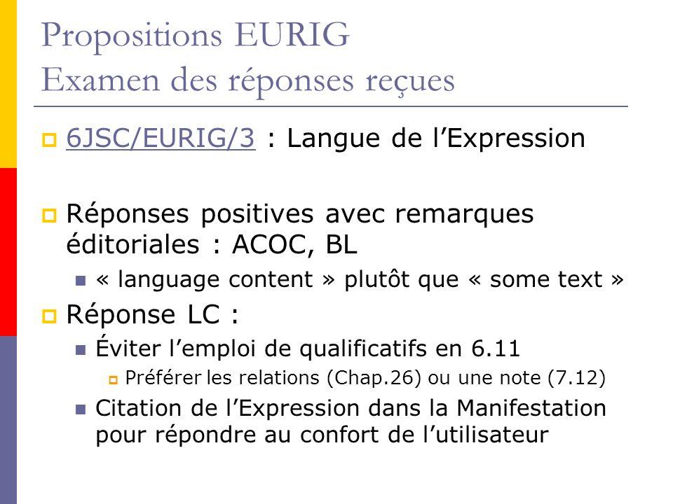 Propositions EURIG Examen des réponses reçues 6JSC/EURIG/3 : Langue de lExpression 6JSC/EURIG/3 Réponses positives avec remarques éditoriales : ACOC, BL « language content » plutôt que « some text » Réponse LC : Éviter lemploi de qualificatifs en 6.11 Préférer les relations (Chap.26) ou une note (7.12) Citation de lExpression dans la Manifestation pour répondre au confort de lutilisateur