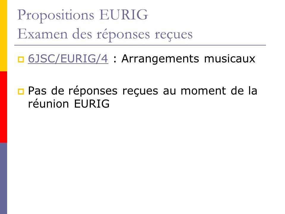 Propositions EURIG Examen des réponses reçues 6JSC/EURIG/4 : Arrangements musicaux 6JSC/EURIG/4 Pas de réponses reçues au moment de la réunion EURIG