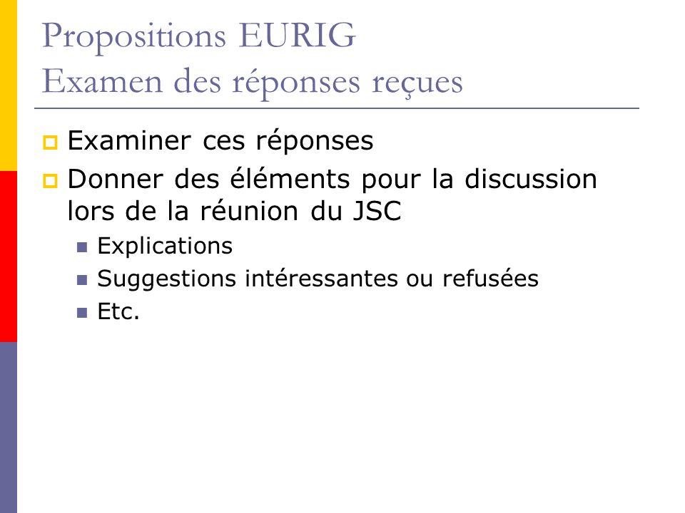 Propositions EURIG Examen des réponses reçues Examiner ces réponses Donner des éléments pour la discussion lors de la réunion du JSC Explications Suggestions intéressantes ou refusées Etc.