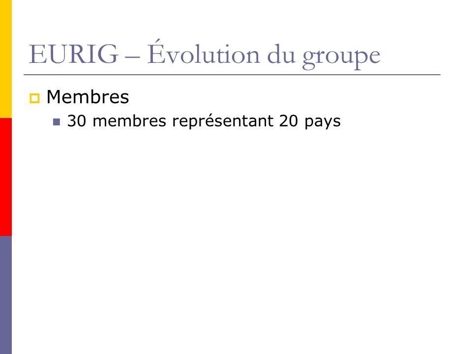 EURIG – Évolution du groupe Membres 30 membres représentant 20 pays
