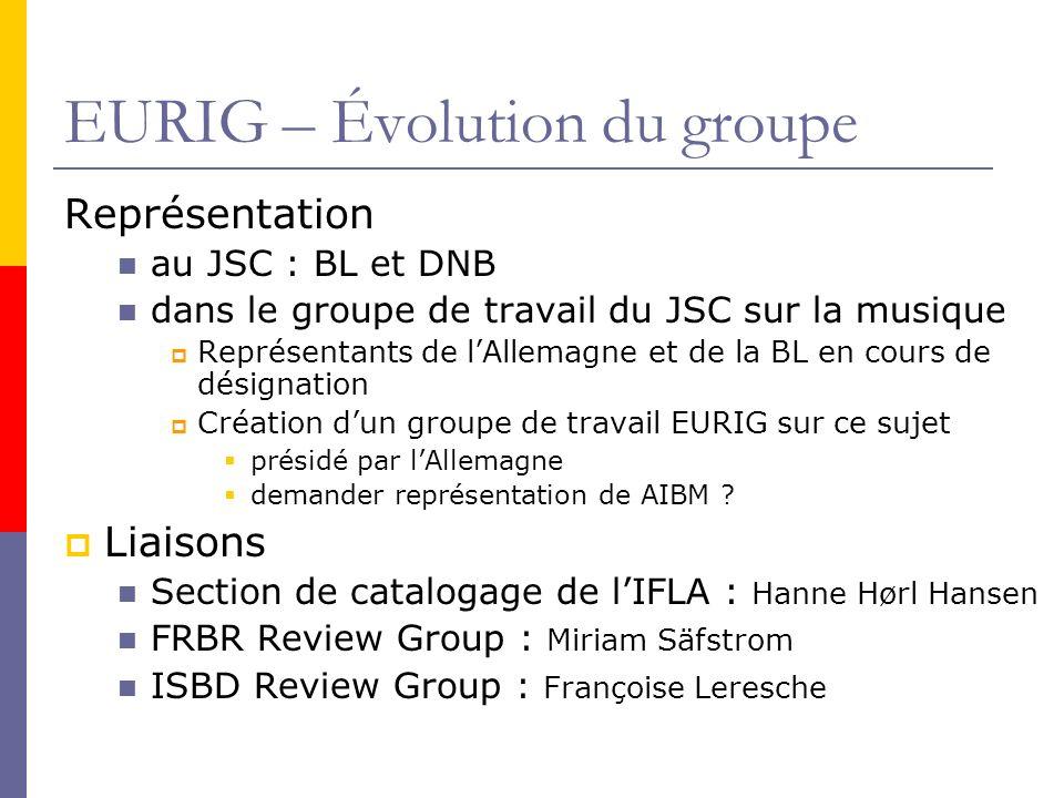 EURIG – Évolution du groupe Représentation au JSC : BL et DNB dans le groupe de travail du JSC sur la musique Représentants de lAllemagne et de la BL en cours de désignation Création dun groupe de travail EURIG sur ce sujet présidé par lAllemagne demander représentation de AIBM .