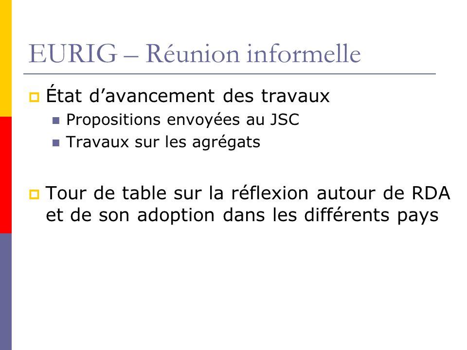 EURIG – Réunion informelle État davancement des travaux Propositions envoyées au JSC Travaux sur les agrégats Tour de table sur la réflexion autour de RDA et de son adoption dans les différents pays