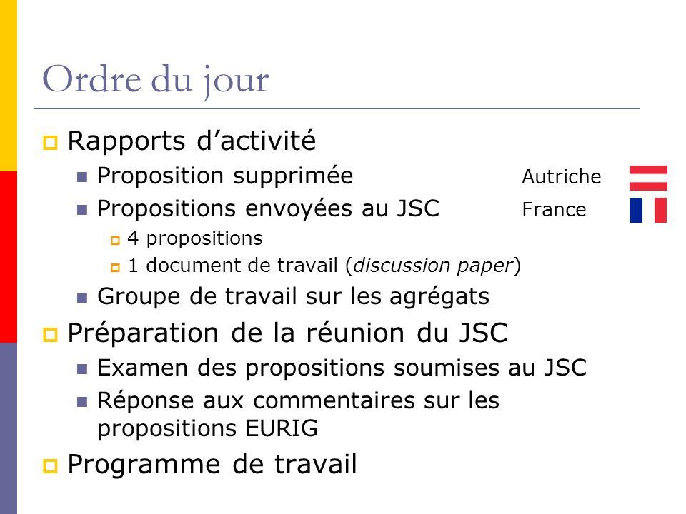 Ordre du jour Rapports dactivité Proposition supprimée Autriche Propositions envoyées au JSC France 4 propositions 1 document de travail (discussion paper) Groupe de travail sur les agrégats Préparation de la réunion du JSC Examen des propositions soumises au JSC Réponse aux commentaires sur les propositions EURIG Programme de travail