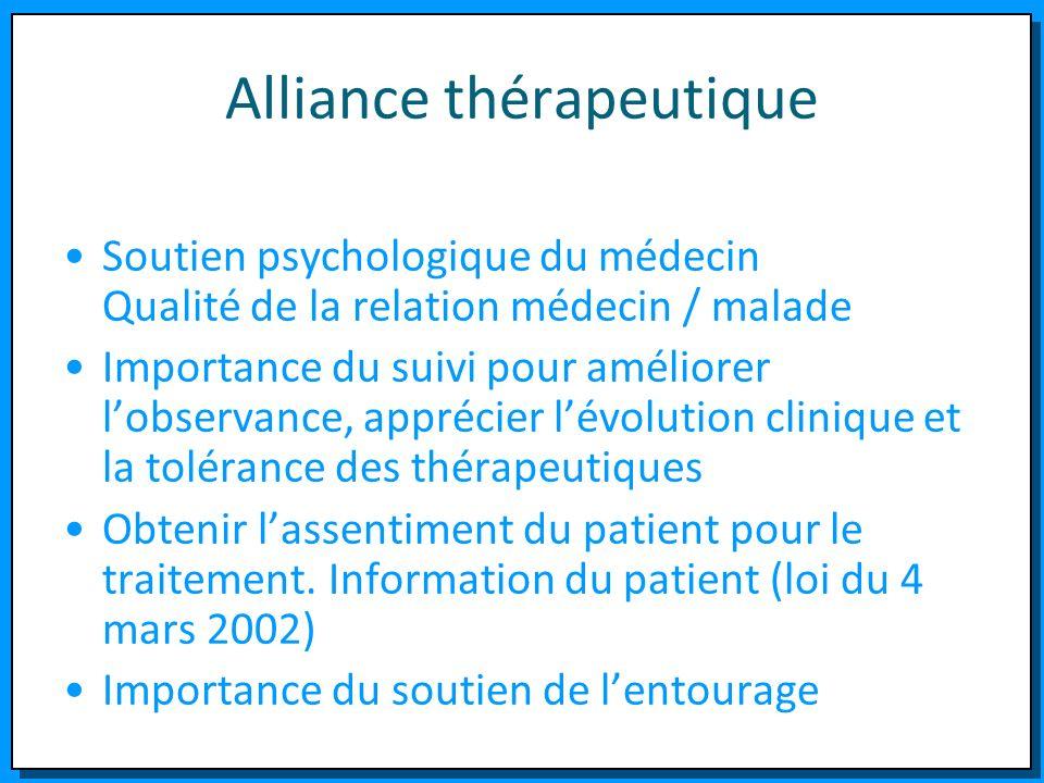 Alliance thérapeutique Soutien psychologique du médecin Qualité de la relation médecin / malade Importance du suivi pour améliorer lobservance, appréc