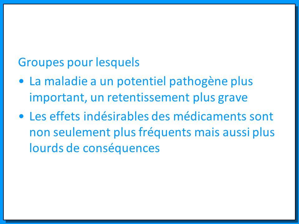 Groupes pour lesquels La maladie a un potentiel pathogène plus important, un retentissement plus grave Les effets indésirables des médicaments sont no