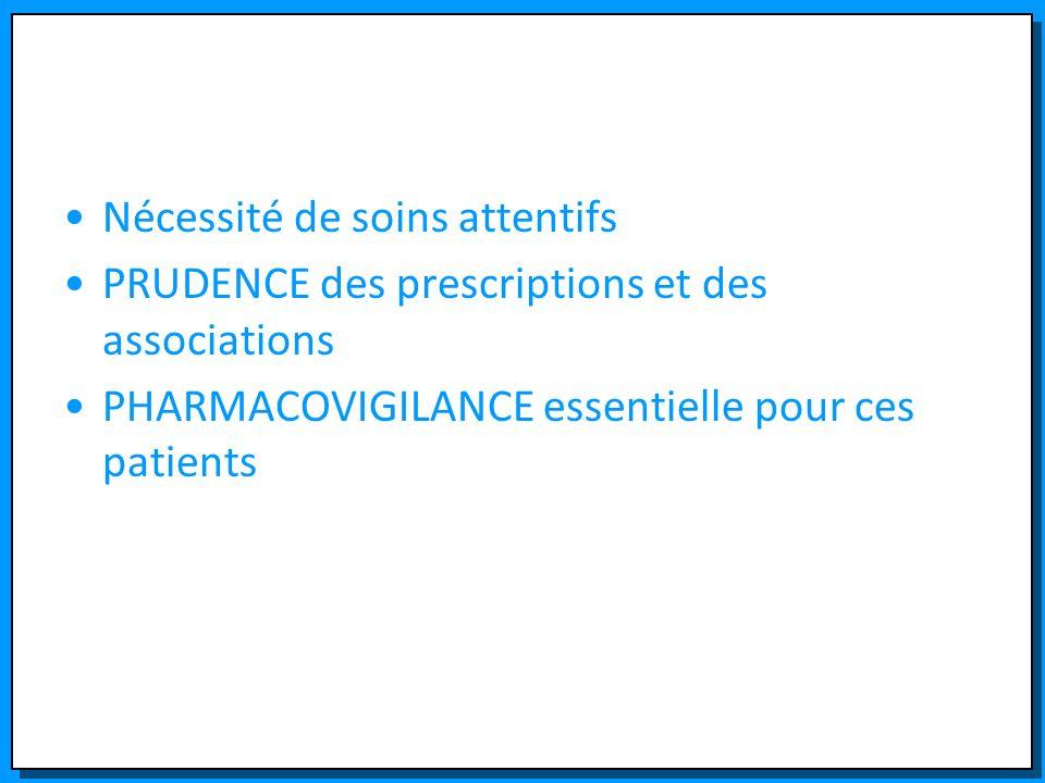 Nécessité de soins attentifs PRUDENCE des prescriptions et des associations PHARMACOVIGILANCE essentielle pour ces patients
