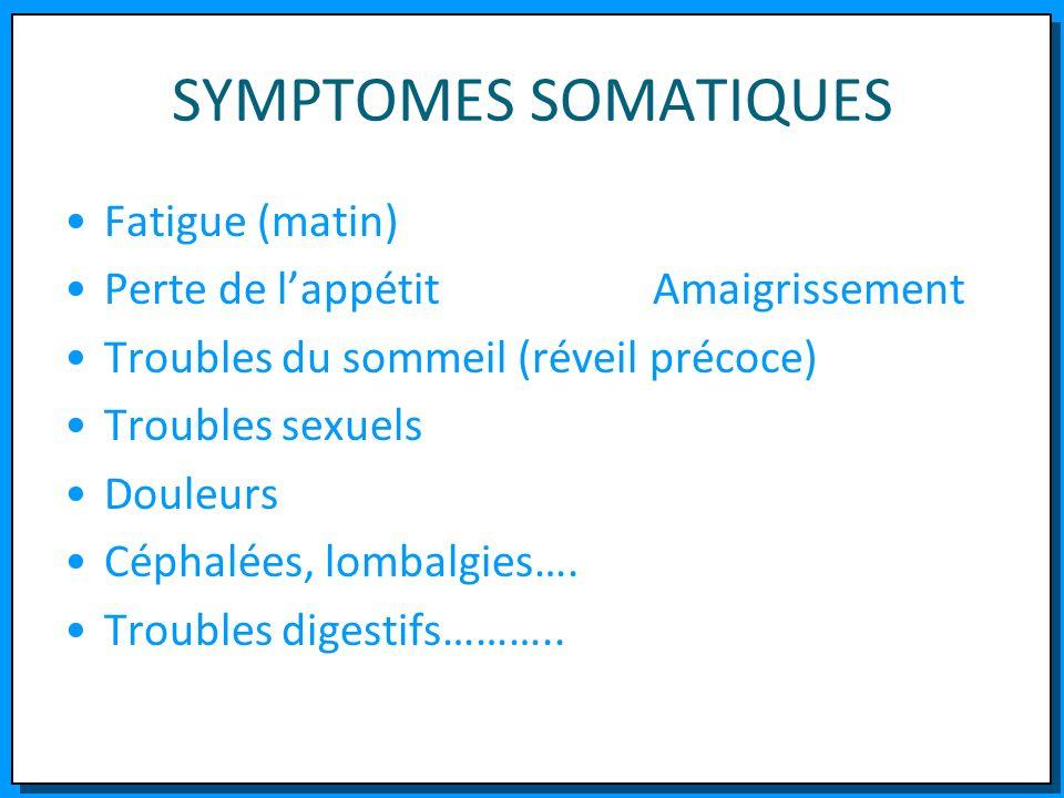 SYMPTOMES SOMATIQUES Fatigue (matin) Perte de lappétit Amaigrissement Troubles du sommeil (réveil précoce) Troubles sexuels Douleurs Céphalées, lombal