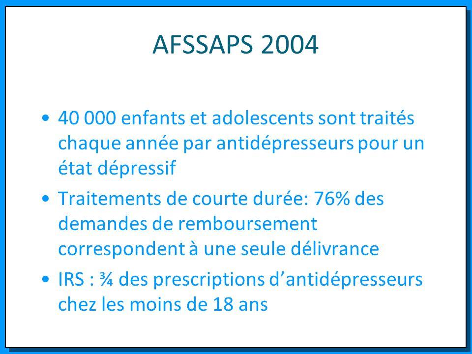 AFSSAPS 2004 40 000 enfants et adolescents sont traités chaque année par antidépresseurs pour un état dépressif Traitements de courte durée: 76% des d