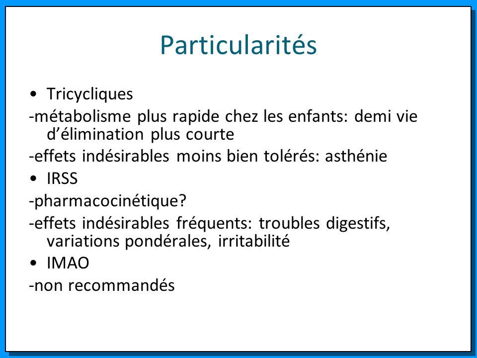 Particularités Tricycliques -métabolisme plus rapide chez les enfants: demi vie délimination plus courte -effets indésirables moins bien tolérés: asth