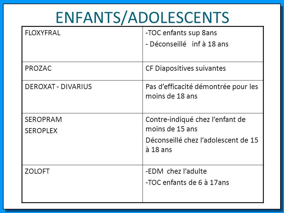 ENFANTS/ADOLESCENTS FLOXYFRAL-TOC enfants sup 8ans - Déconseillé inf à 18 ans PROZACCF Diapositives suivantes DEROXAT - DIVARIUSPas defficacité démont