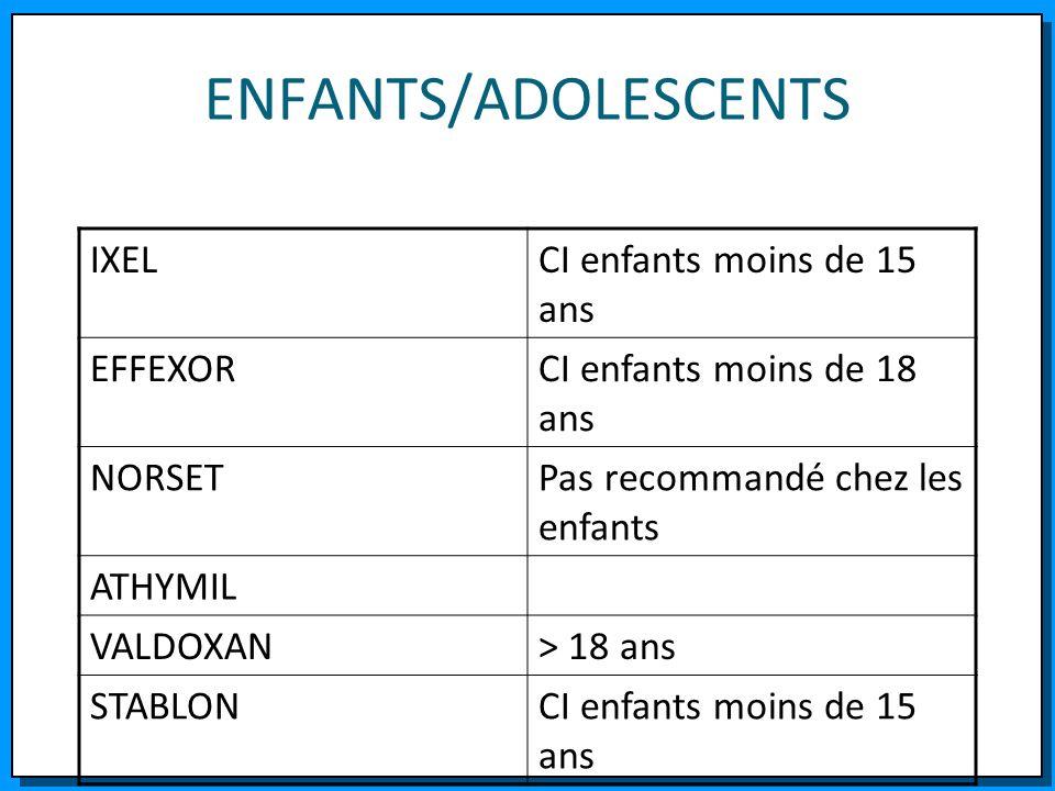 ENFANTS/ADOLESCENTS IXELCI enfants moins de 15 ans EFFEXORCI enfants moins de 18 ans NORSETPas recommandé chez les enfants ATHYMIL VALDOXAN> 18 ans ST