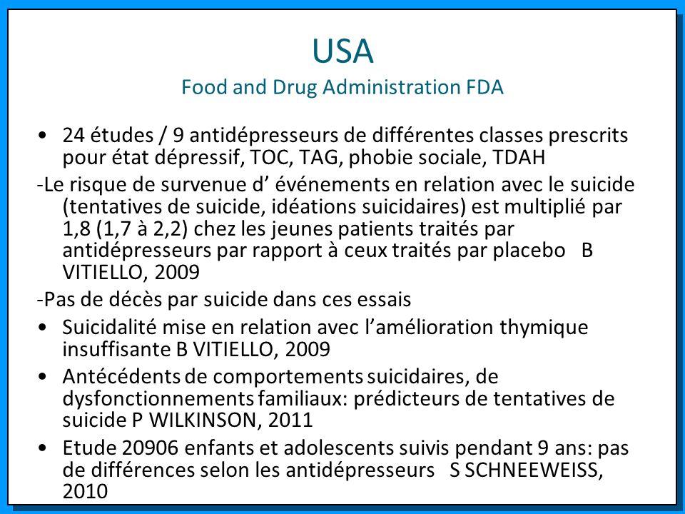 USA Food and Drug Administration FDA 24 études / 9 antidépresseurs de différentes classes prescrits pour état dépressif, TOC, TAG, phobie sociale, TDA