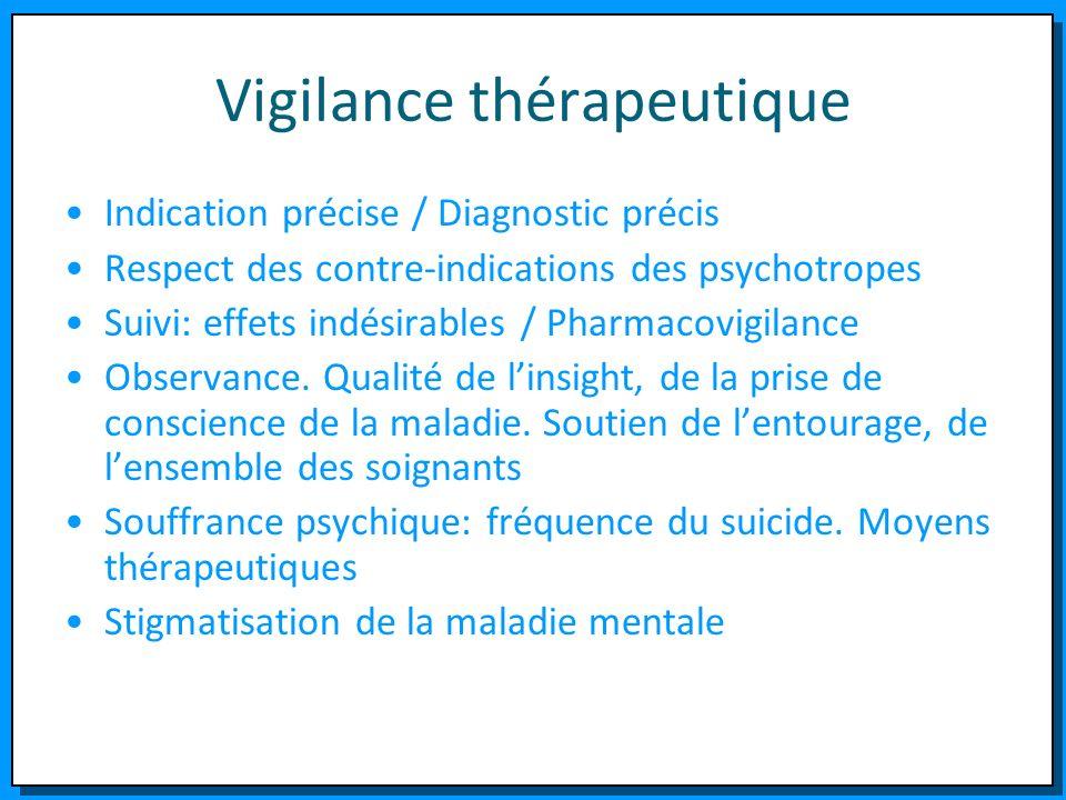 Vigilance thérapeutique Indication précise / Diagnostic précis Respect des contre-indications des psychotropes Suivi: effets indésirables / Pharmacovi