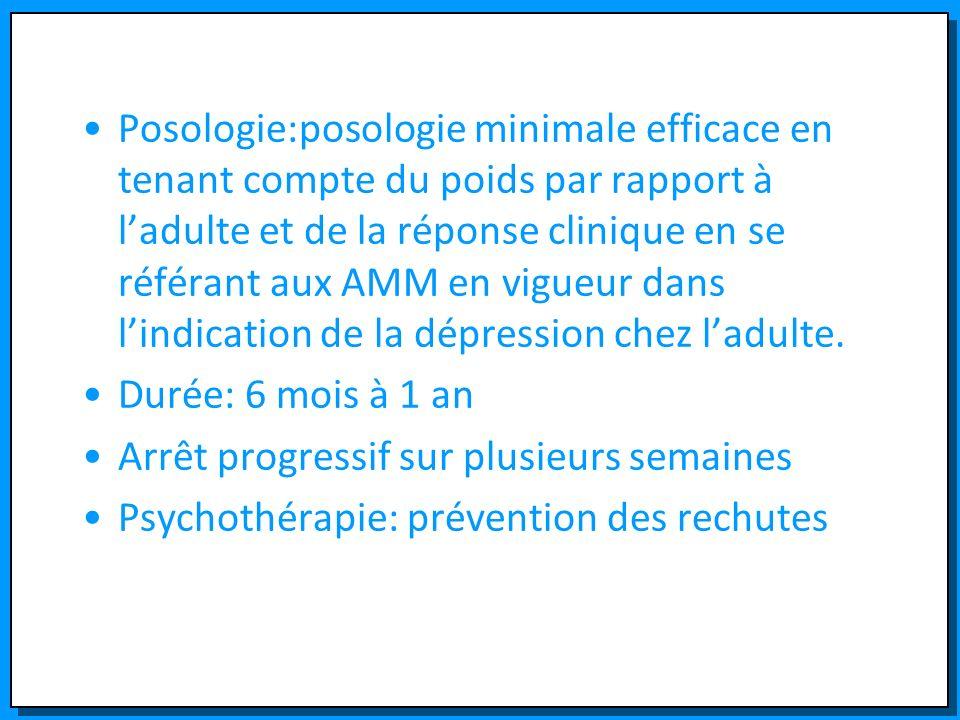 Posologie:posologie minimale efficace en tenant compte du poids par rapport à ladulte et de la réponse clinique en se référant aux AMM en vigueur dans