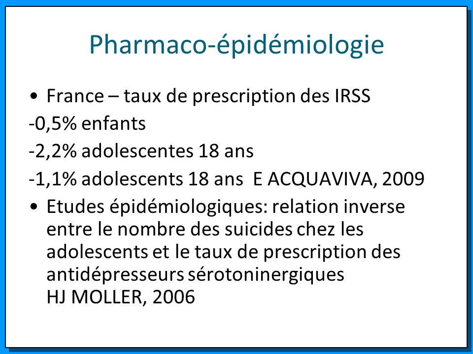 Pharmaco-épidémiologie France – taux de prescription des IRSS -0,5% enfants -2,2% adolescentes 18 ans -1,1% adolescents 18 ans E ACQUAVIVA, 2009 Etude