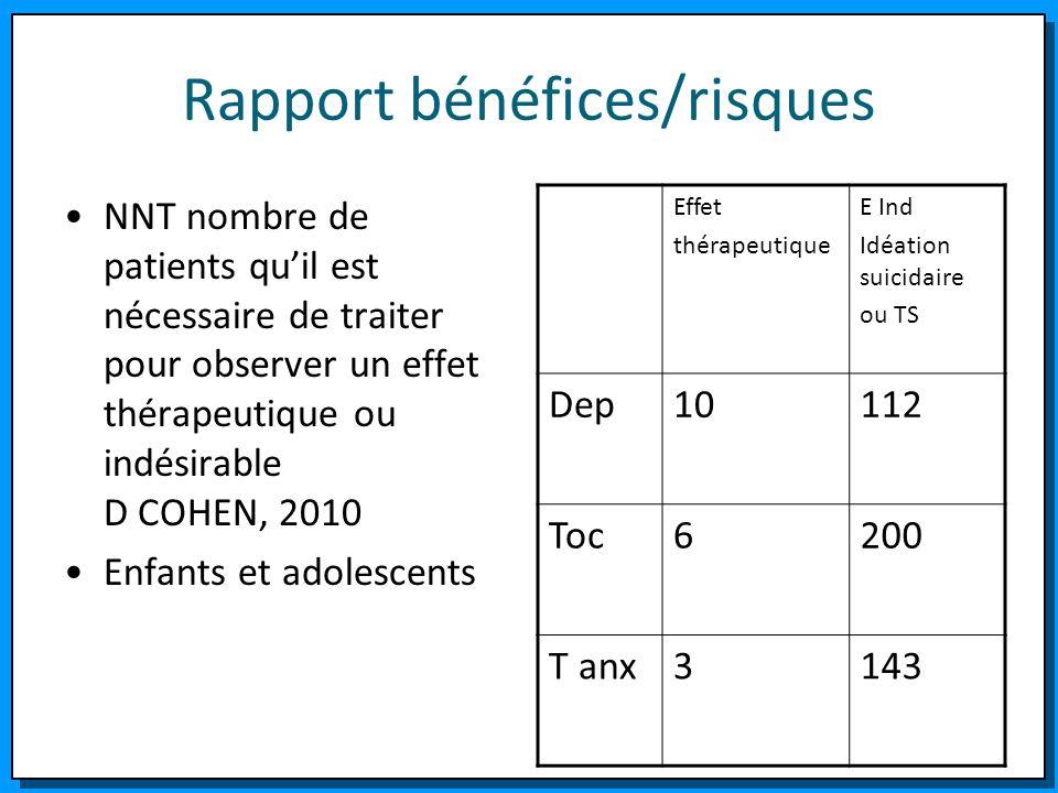 Rapport bénéfices/risques NNT nombre de patients quil est nécessaire de traiter pour observer un effet thérapeutique ou indésirable D COHEN, 2010 Enfa