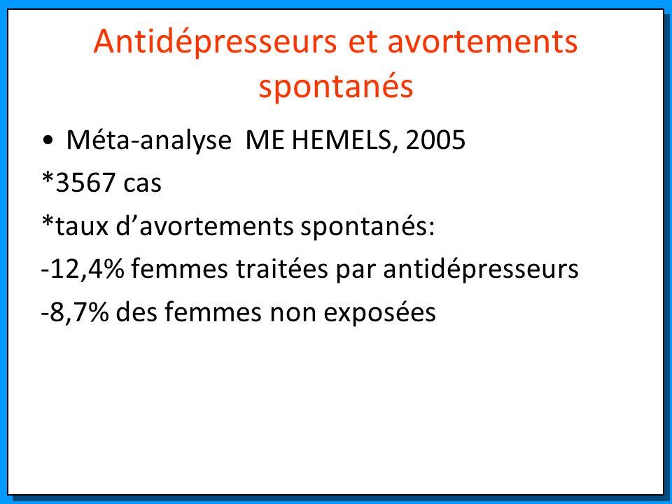 Antidépresseurs et avortements spontanés Méta-analyse ME HEMELS, 2005 *3567 cas *taux davortements spontanés: -12,4% femmes traitées par antidépresseu