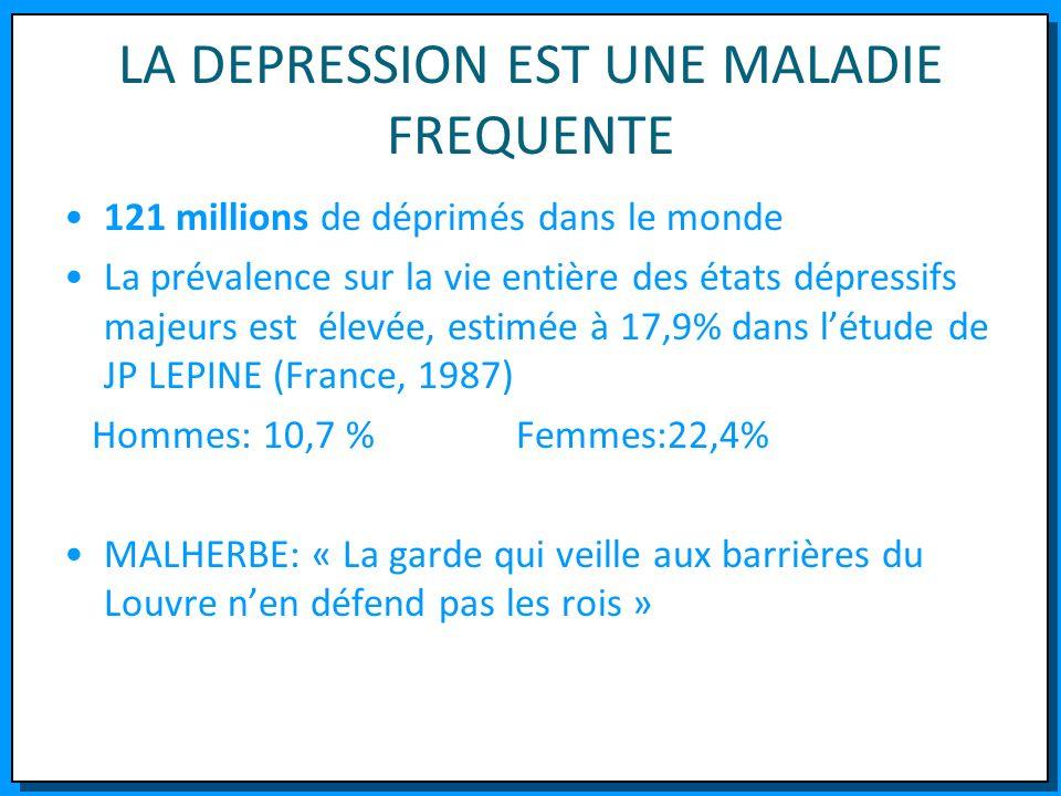 LA DEPRESSION EST UNE MALADIE FREQUENTE 121 millions de déprimés dans le monde La prévalence sur la vie entière des états dépressifs majeurs est élevé