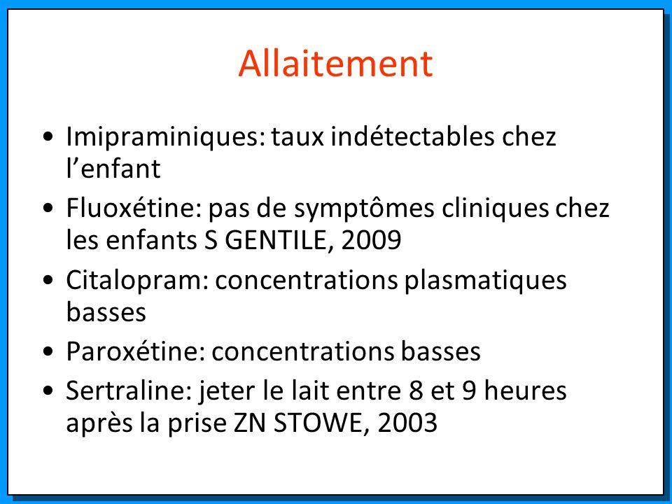 Allaitement Imipraminiques: taux indétectables chez lenfant Fluoxétine: pas de symptômes cliniques chez les enfants S GENTILE, 2009 Citalopram: concen