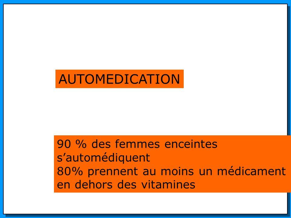AUTOMEDICATION 90 % des femmes enceintes sautomédiquent 80% prennent au moins un médicament en dehors des vitamines