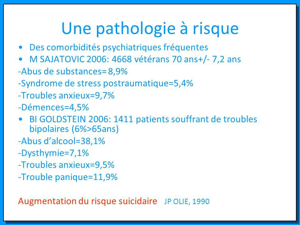 Une pathologie à risque Des comorbidités psychiatriques fréquentes M SAJATOVIC 2006: 4668 vétérans 70 ans+/- 7,2 ans -Abus de substances= 8,9% -Syndro