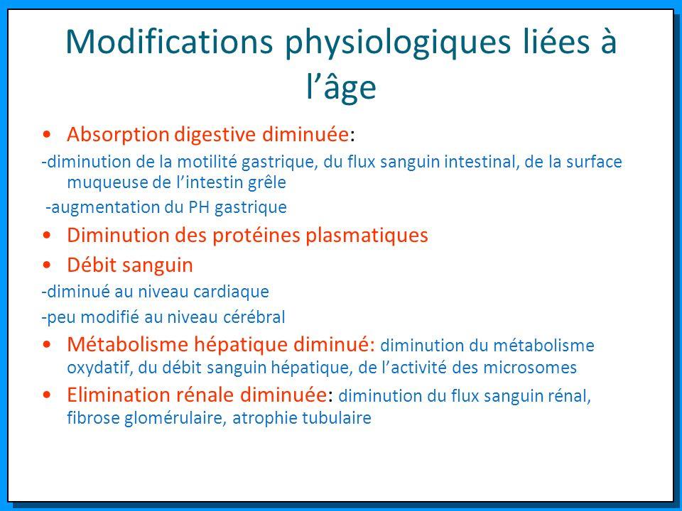Modifications physiologiques liées à lâge Absorption digestive diminuée: -diminution de la motilité gastrique, du flux sanguin intestinal, de la surfa