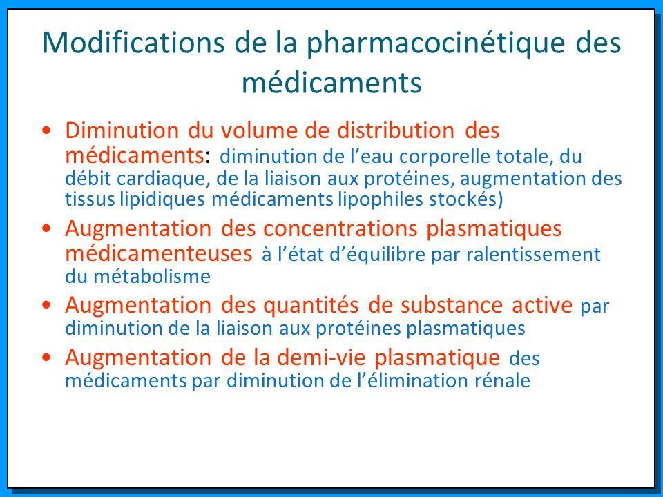 Modifications de la pharmacocinétique des médicaments Diminution du volume de distribution des médicaments: diminution de leau corporelle totale, du d