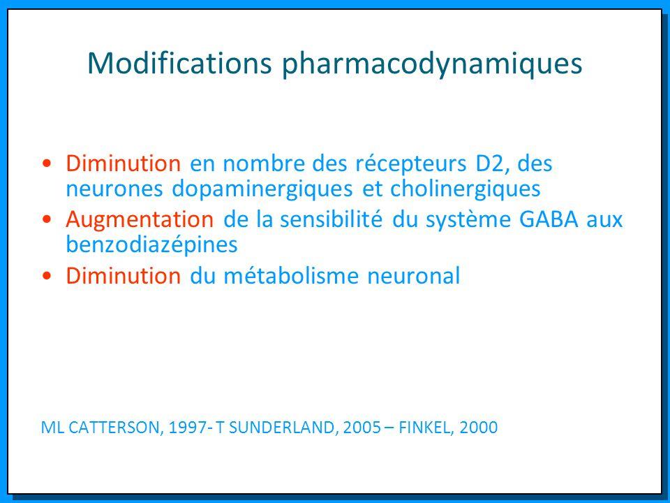 Modifications pharmacodynamiques Diminution en nombre des récepteurs D2, des neurones dopaminergiques et cholinergiques Augmentation de la sensibilité