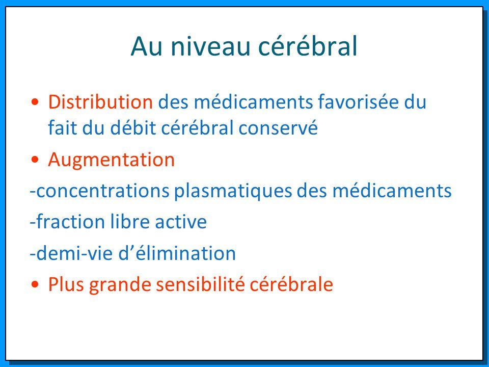 Au niveau cérébral Distribution des médicaments favorisée du fait du débit cérébral conservé Augmentation -concentrations plasmatiques des médicaments