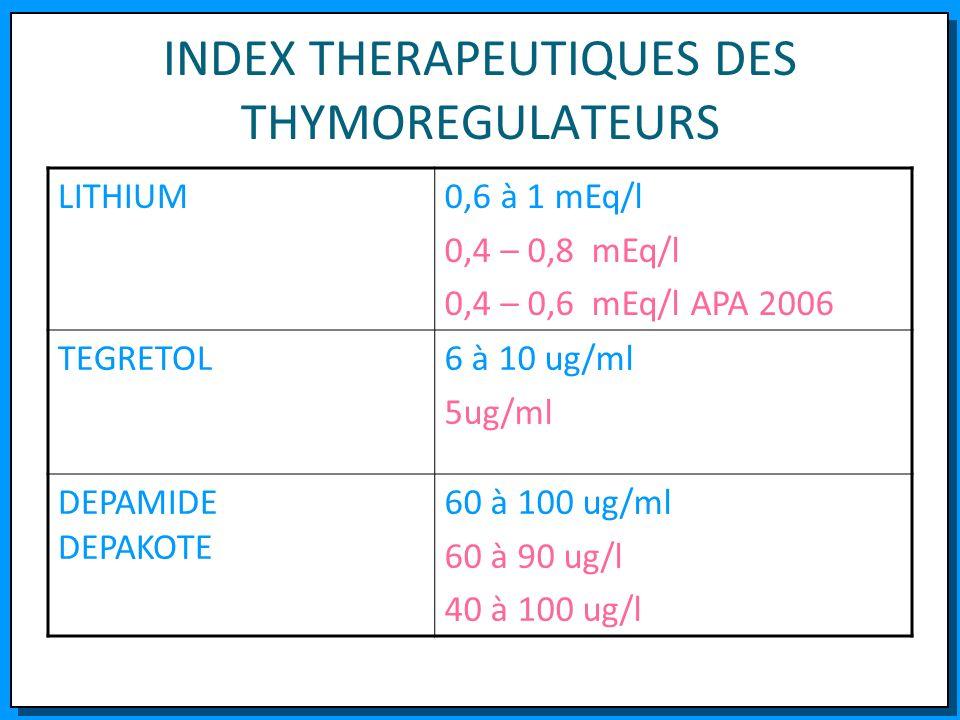 INDEX THERAPEUTIQUES DES THYMOREGULATEURS LITHIUM0,6 à 1 mEq/l 0,4 – 0,8 mEq/l 0,4 – 0,6 mEq/l APA 2006 TEGRETOL6 à 10 ug/ml 5ug/ml DEPAMIDE DEPAKOTE