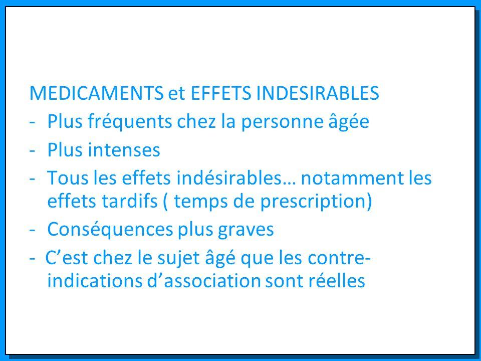MEDICAMENTS et EFFETS INDESIRABLES -Plus fréquents chez la personne âgée -Plus intenses -Tous les effets indésirables… notamment les effets tardifs (