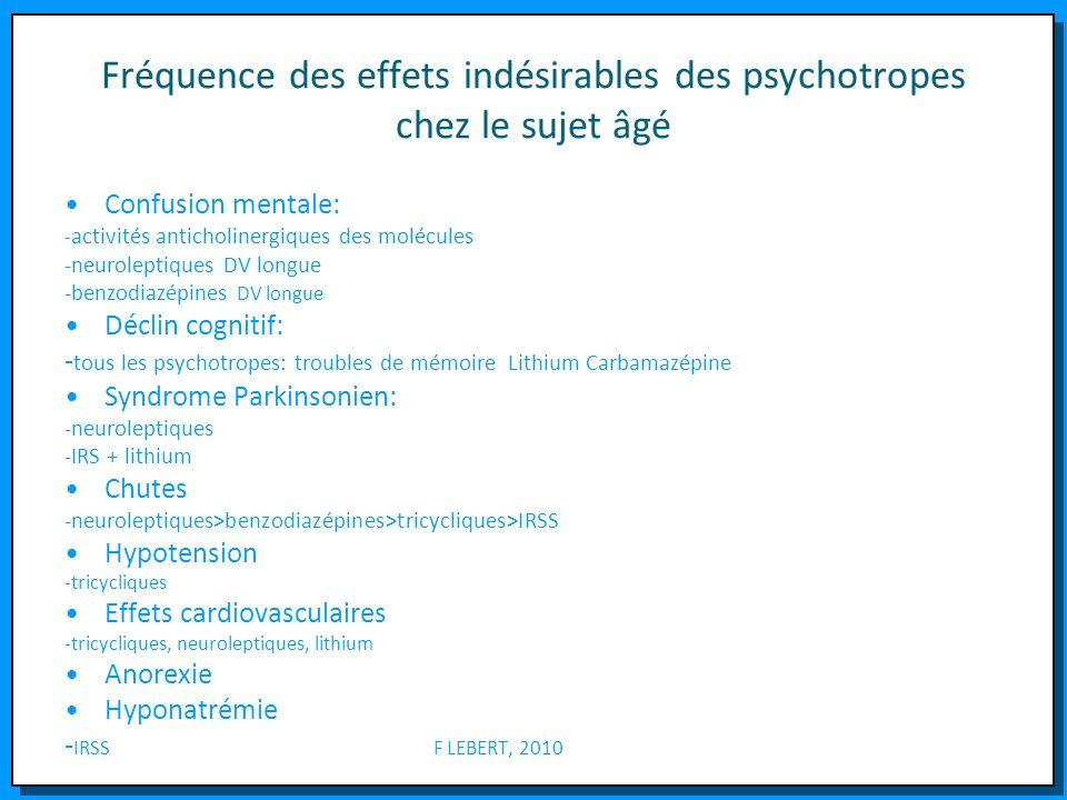 Fréquence des effets indésirables des psychotropes chez le sujet âgé Confusion mentale: - activités anticholinergiques des molécules -neuroleptiques D