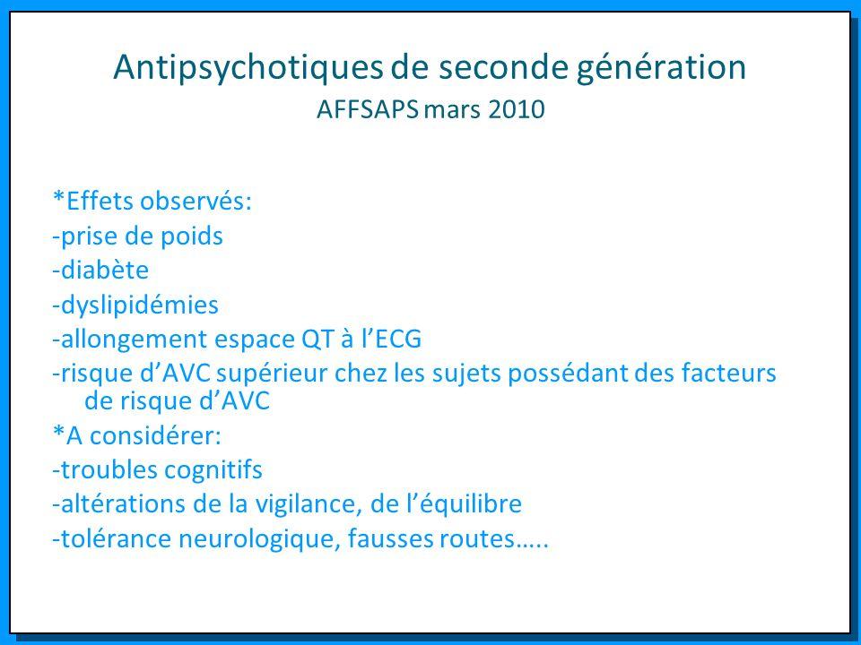 Antipsychotiques de seconde génération AFFSAPS mars 2010 *Effets observés: -prise de poids -diabète -dyslipidémies -allongement espace QT à lECG -risq