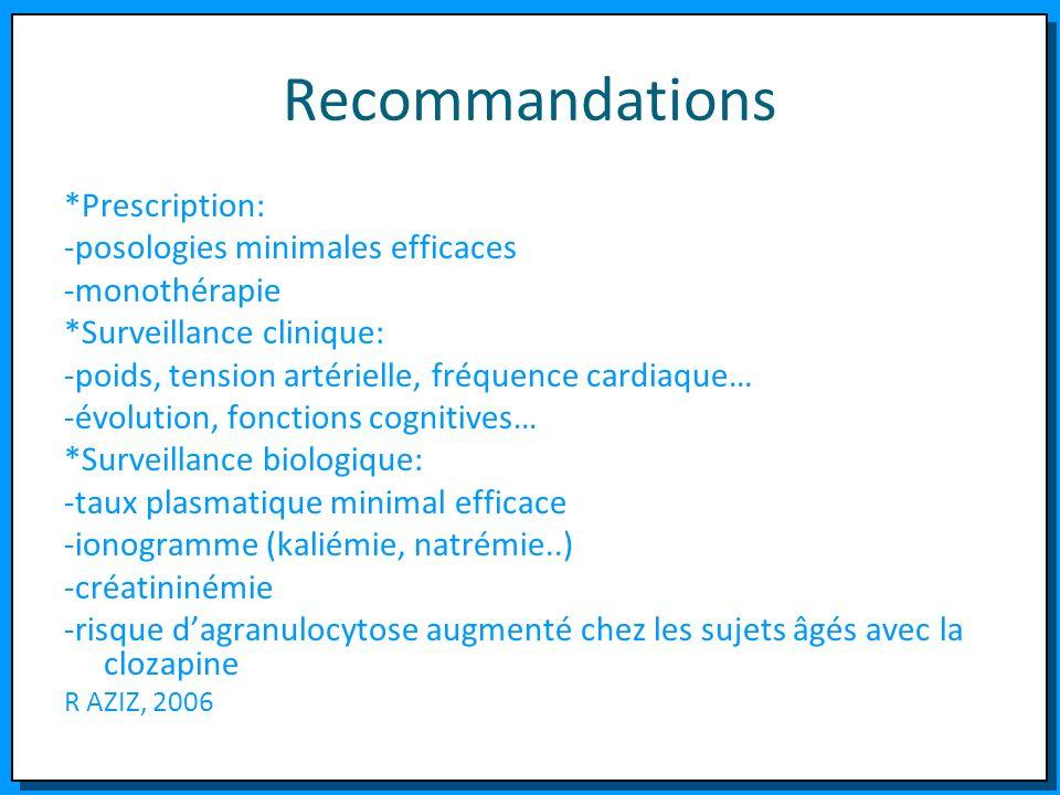 Recommandations *Prescription: -posologies minimales efficaces -monothérapie *Surveillance clinique: -poids, tension artérielle, fréquence cardiaque…