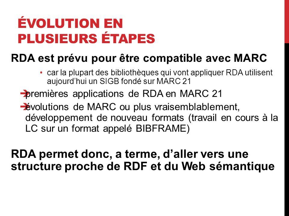 ÉVOLUTION EN PLUSIEURS ÉTAPES RDA est prévu pour être compatible avec MARC car la plupart des bibliothèques qui vont appliquer RDA utilisent aujourdhui un SIGB fondé sur MARC 21 premières applications de RDA en MARC 21 évolutions de MARC ou plus vraisemblablement, développement de nouveau formats (travail en cours à la LC sur un format appelé BIBFRAME) RDA permet donc, a terme, daller vers une structure proche de RDF et du Web sémantique